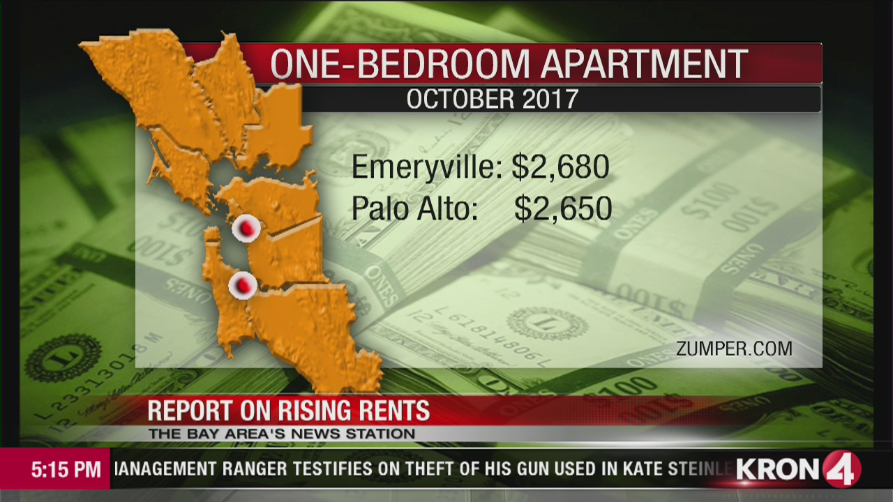 Report San Francisco Remains Worst Place In Us To Find Affordable Housing And It S Getting Worse Hotel hyatt place emeryville/san francisco bay area. kron4 com