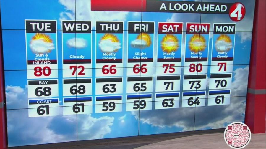 When will it feel like fall in the Bay Area?