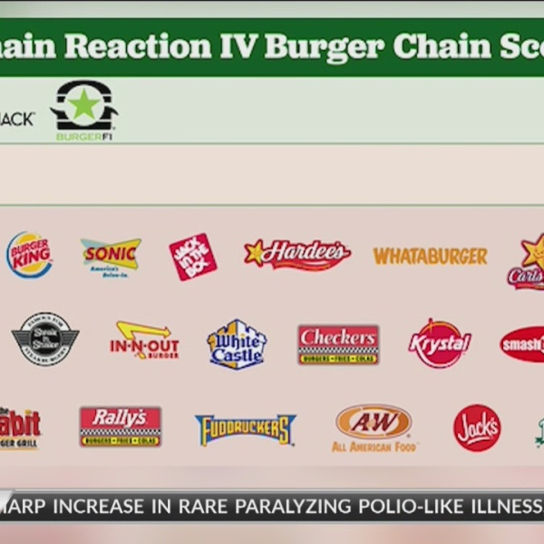 Top_burger_chains_get_f_ratings_0_20181018015820