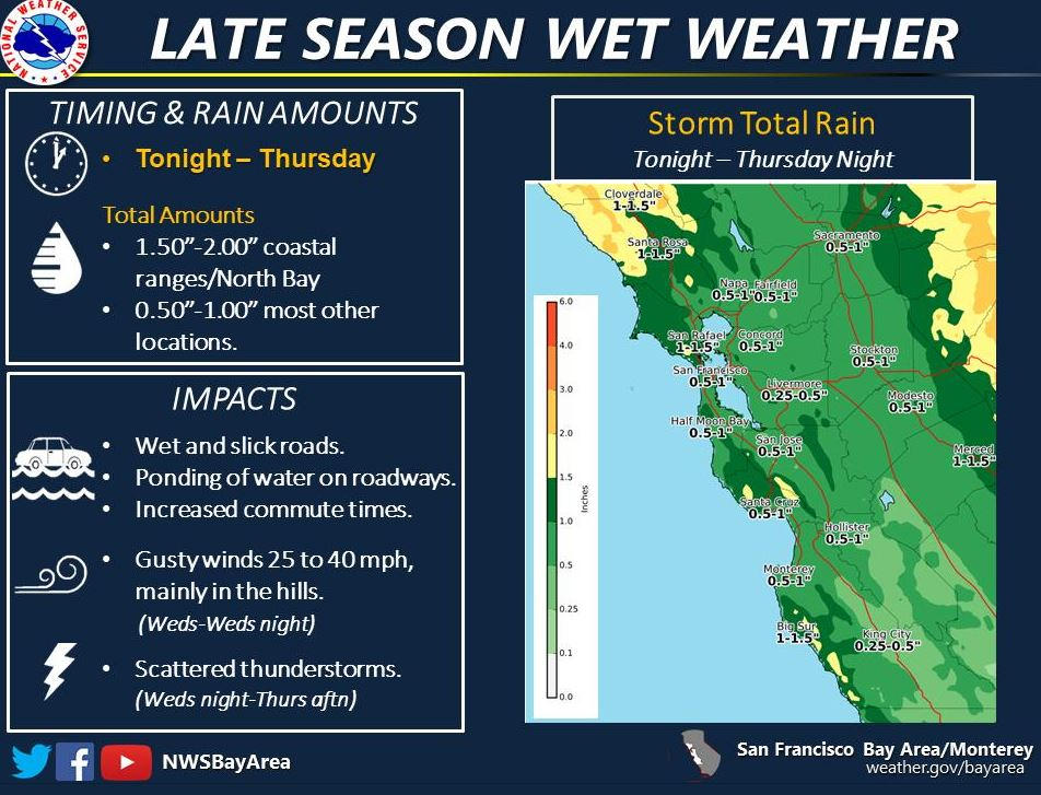 Bay Area will likely double average monthly rainfall in 48 hours