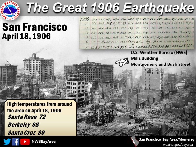 Today Marks 114 Years Since The 1906 San Francisco Earthquake Kron4