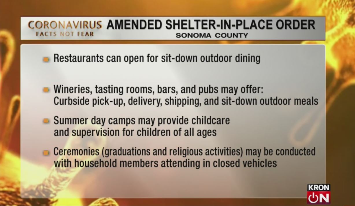 Sonoma County To Allow Outdoor Dining To Reopen This Weekend Kron4