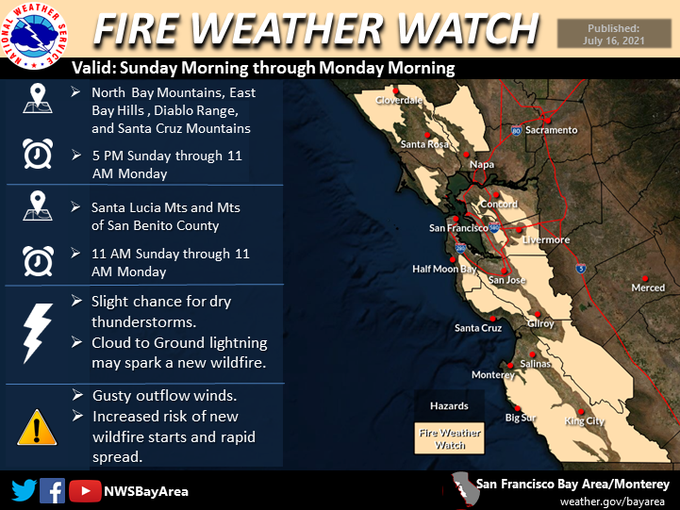 Fire Weather Watch issued this weekend across Bay Area