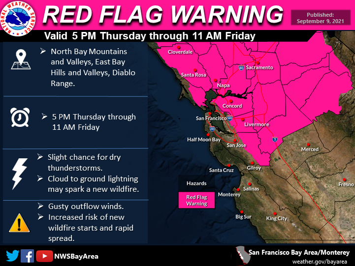 Red Flag Warning issued for Bay Area counties